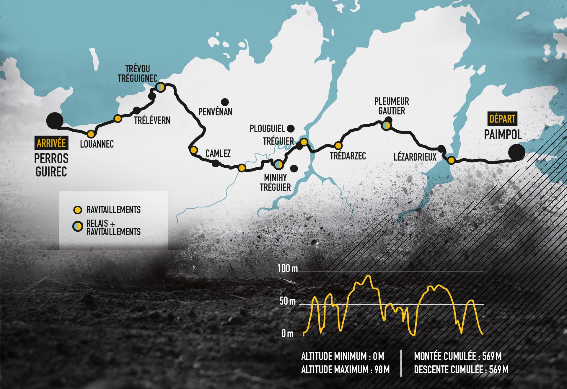parcours-42195-km